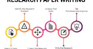 10 Tools that can Help You in Writing Your Research Papers